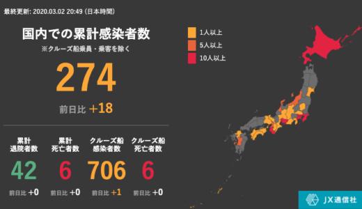 【2020年3月3日更新】函館市のマスクの売り切れ・品薄はいつまでつづく?再入荷・再販情報!