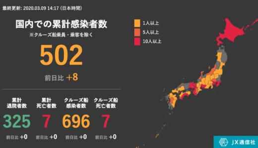 大阪ライブハウス出演メンバーの検査結果は?フラチナリズム/YKJ/ナイトスターリリー/GRANDCOLORSTONEは陰性?