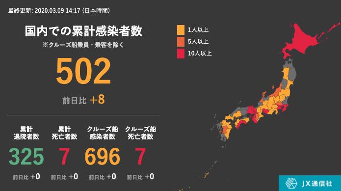 市 士 コロナ 保育 京都