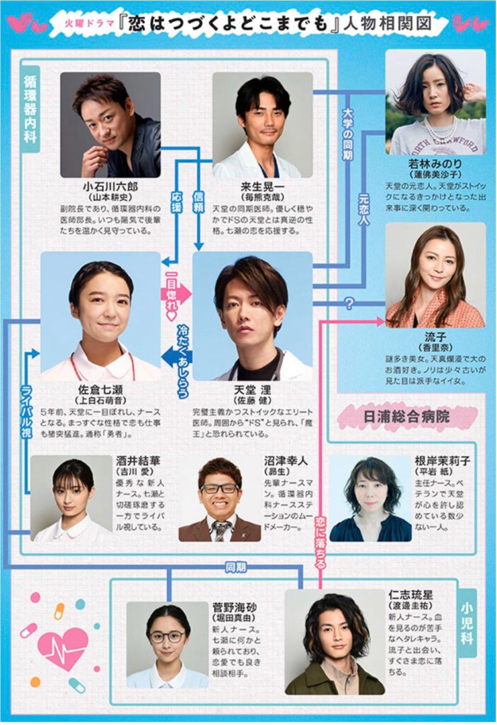 恋 つづ ダイジェスト 放送 地域
